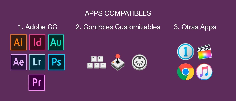 """Compatibilidad"""""""